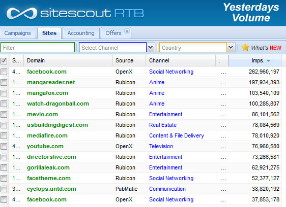 sitescout
