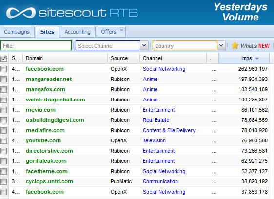 SiteScout RTB - A Walk Through 7