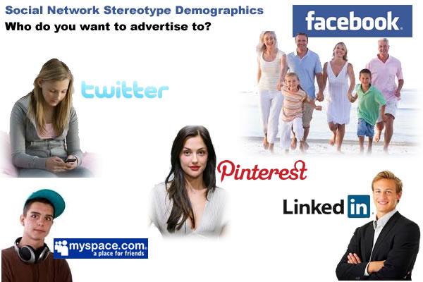 Social Network Demographics 1
