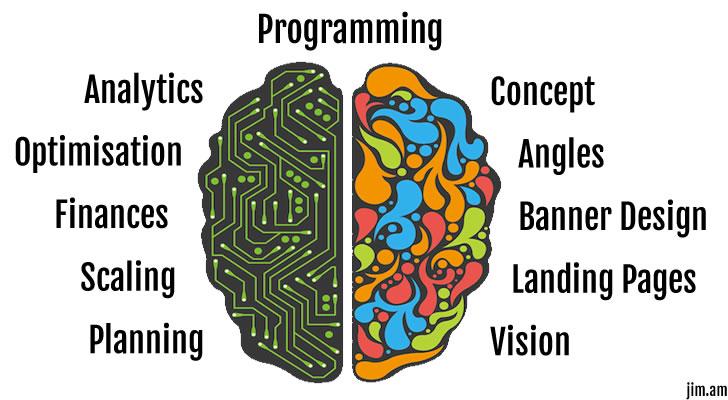 affiliate brain